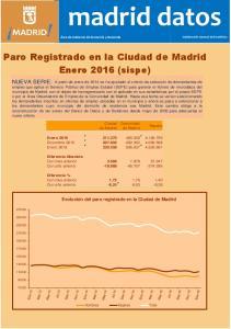 Paro Registrado en la Ciudad de Madrid
