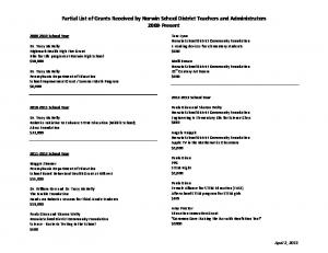 Partial List of Grants Received by Norwin School District Teachers and Administrators 2009-Present