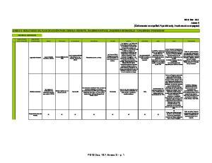 PC19 Doc Anexo 3 p. 1