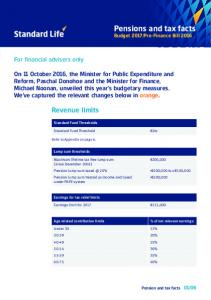 Pensions and tax facts