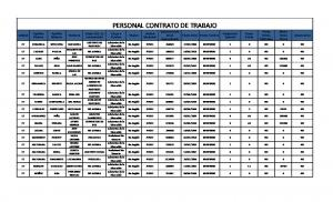 PERSONAL CONTRATO DE TRABAJO