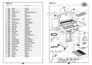 PERTH 4+G PERTH 4+G B2 B3. B Lid Deckel. Pos. Art. Nr. Description Beschreibung