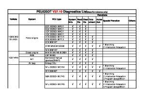 PEUGEOT V37.10 Diagnostics List(Note:For reference only)