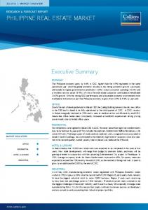 philippine real estate market