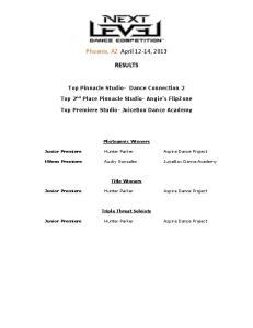 Phoenix, AZ April 12-14, 2013 RESULTS
