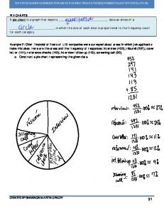 PIE CHARTS A pie chart is a graph that depicts data as slices of a