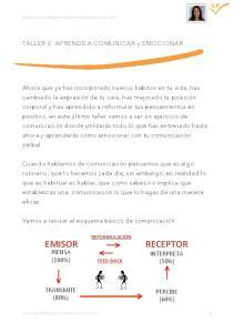 PIENSA)) (100%)) INTERPRETA)) (50%)) TRANSMITE)) (80%)) PERCIBE)) (60%)) TALLER 6: APRENDE A COMUNICAR y EMOCIONAR
