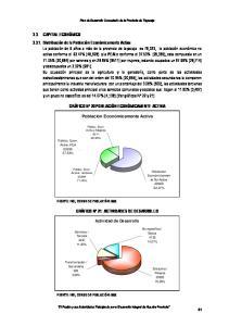Plan de Desarrollo Concertado de la Provincia de Tayacaja