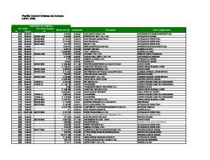 Planilla Control Ordenes de Compra ABRIL 2009