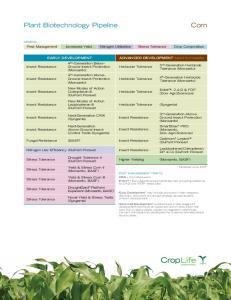 Plant Biotechnology Pipeline