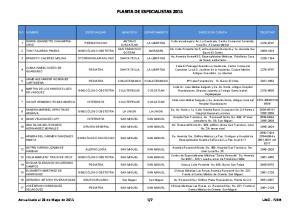 PLANTA DE ESPECIALISTAS 2015