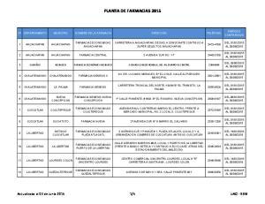 PLANTA DE FARMACIAS 2015