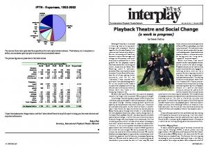 Playback Theatre and Social Change (a work in progress)