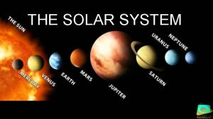 POSITION IN THE SOLAR SYSTEM: