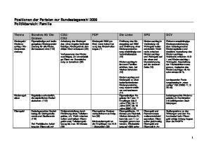 Positionen der Parteien zur Bundestagswahl 2009 Politikbereich: Familie