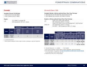 POWERTRAIN COMBINATIONS