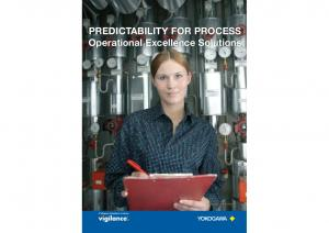 PREDICTABILITY FOR PROCESS Operational Excellence Solutions