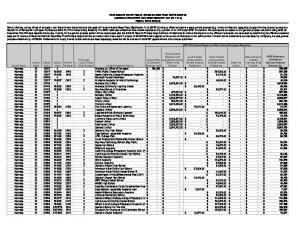 PRELIMINARY STATE FISCAL STABILIZATION FUND ENTITLEMENTS AMERICAN RECOVERY AND REINVESTMENT ACT (PL 111-5) FISCAL YEAR