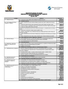 PRESUPUESTO GENERAL DEL ESTADO PROGRAMA ANUAL DE INVERSIONES ENTIDAD - PROYECTO GASTOS (US DOLARES) Ejercicio: 2012