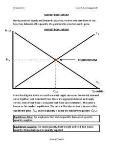 Price EQUILIBRIUM D 1. MARKET EQUILIBRIUM