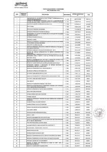 PRINCIPALES BIENES Y SERVICIOS 3ER TRIMESTRE 2013