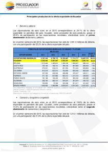 Principales productos de la oferta exportable de Ecuador