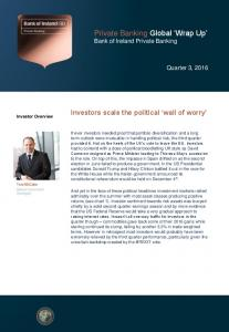 Private Banking Global Wrap Up Bank of Ireland Private Banking