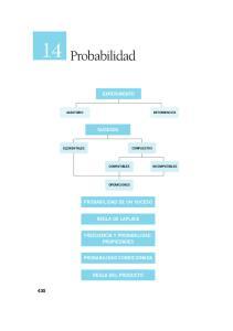 Probabilidad EXPERIMENTO SUCESOS COMPATIBLES OPERACIONES PROBABILIDAD DE UN SUCESO REGLA DE LAPLACE FRECUENCIA Y PROBABILIDAD