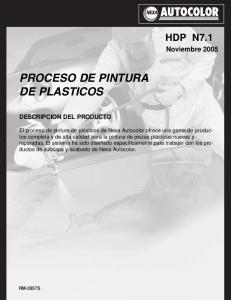 PROCESO DE PINTURA DE PLASTICOS