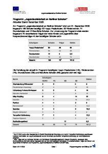 Programm Jugendsozialarbeit an Berliner Schulen Aktueller Stand Dezember 2009