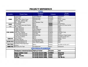 PROJECT REFERENCE CIVIL