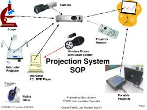 Projection System SOP