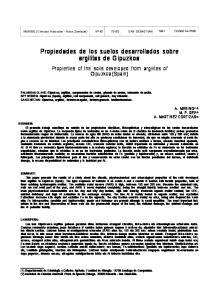 Propiedades de los suelos desarrollados sobre argilitas de Gipuzkoa
