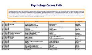 Psychology Career Path