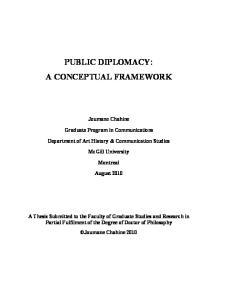 PUBLIC DIPLOMACY: A CONCEPTUAL FRAMEWORK
