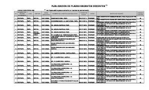 PUBLICACION DE PLAZAS VACANTES DOCENTES (*)