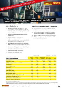 Q3 INTERIM REPORT JANUARY - SEPTEMBER 2016