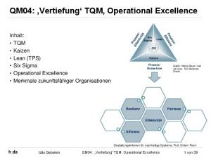QM04: Vertiefung TQM, Operational Excellence