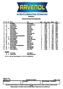 Qualifying 7. Ravenol Formula Vee Championship