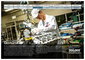 QUALITY 200,000. customer inquiries. Customer feedback received by Nissan s customer call center (Japan):