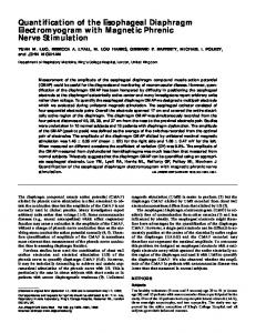 Quantification of the Esophageal Diaphragm Electromyogram with Magnetic Phrenic Nerve Stimulation