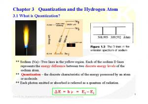 Quantization and the Hydrogen Atom