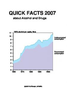 QUICK FACTS 2007 about Alcohol and Drugs
