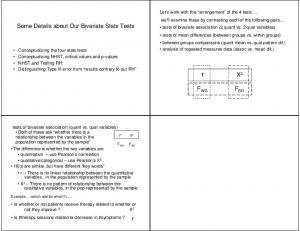 r X 2 Some Details about Our Bivariate Stats Tests F WG F BG