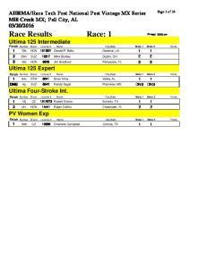 Race Results Race: 1 Ultima 125 Intermediate