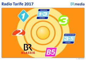 Radio Tarife Stand: Juli 2017