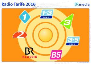 Radio Tarife Stand: September 2015