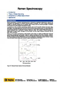 Raman Spectroscopy. Introduction: Introduction Theory of Raman Scattering. Components of a Raman Spectrometer Applications