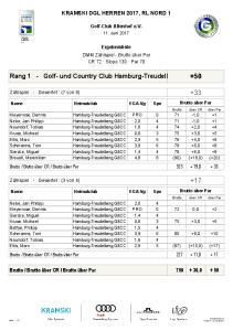 Rang 1 - Golf- und Country Club Hamburg-Treudelb +50