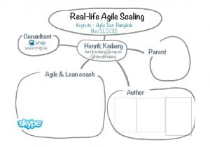 Real-life Agile Scaling